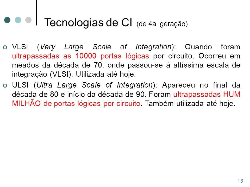 Tecnologias de CI (de 4a. geração)