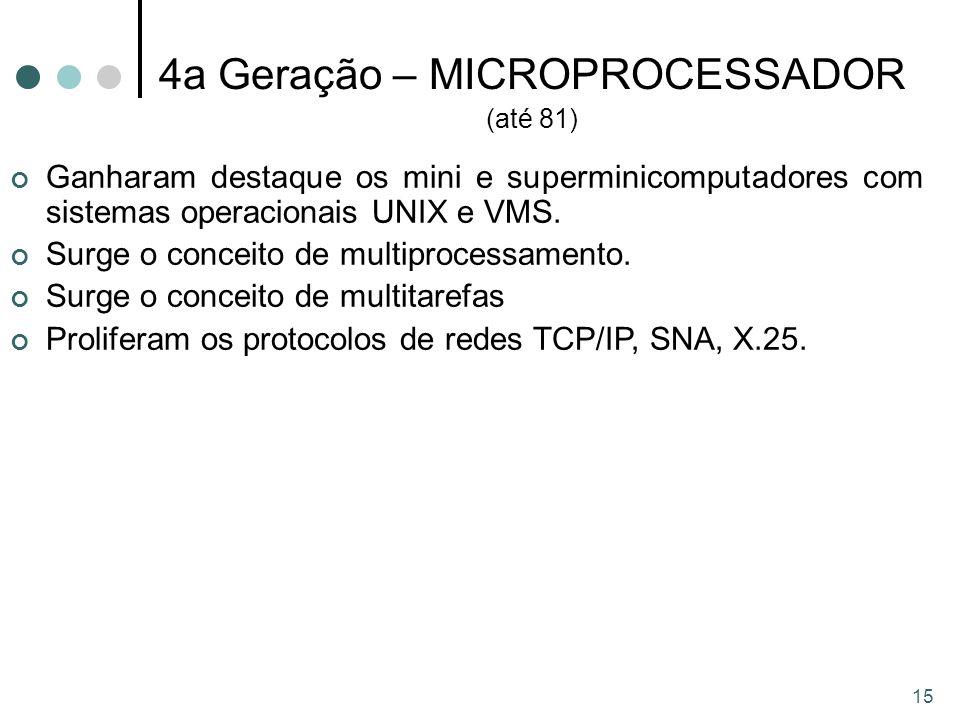4a Geração – MICROPROCESSADOR (até 81)