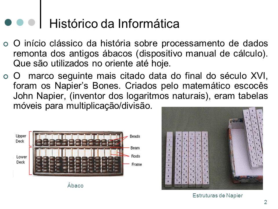 Histórico da Informática
