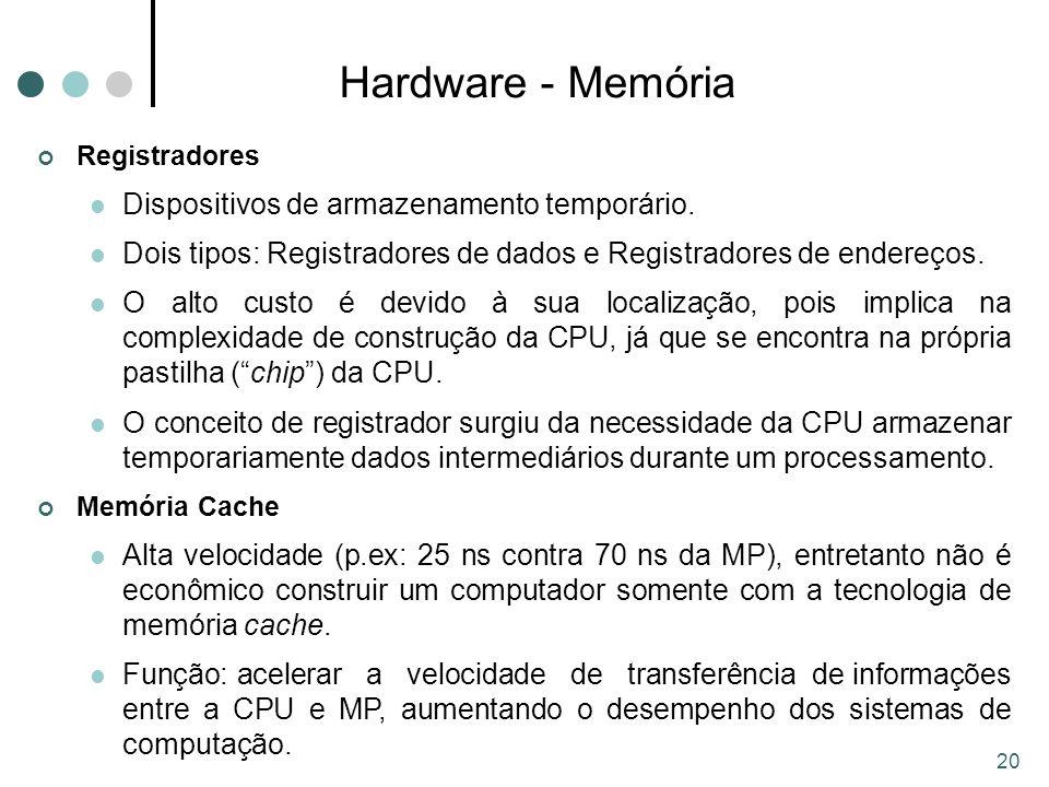 Hardware - Memória Dispositivos de armazenamento temporário.