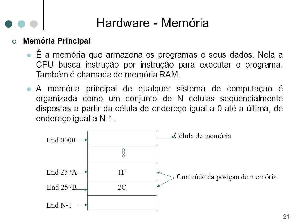 Hardware - Memória Memória Principal.