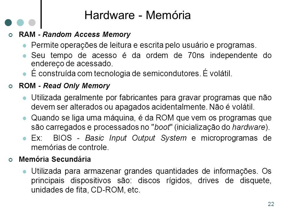 Hardware - Memória RAM - Random Access Memory. Permite operações de leitura e escrita pelo usuário e programas.