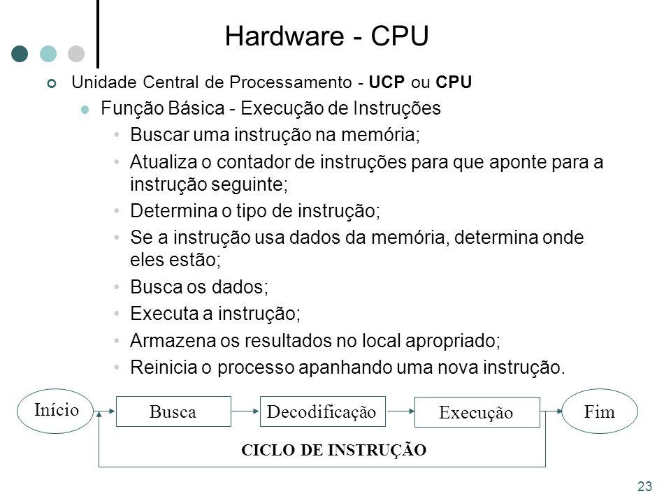Hardware - CPU Função Básica - Execução de Instruções