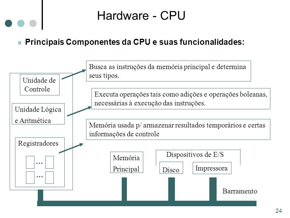 Hardware - CPU Principais Componentes da CPU e suas funcionalidades: Unidade de. Controle. Unidade Lógica.