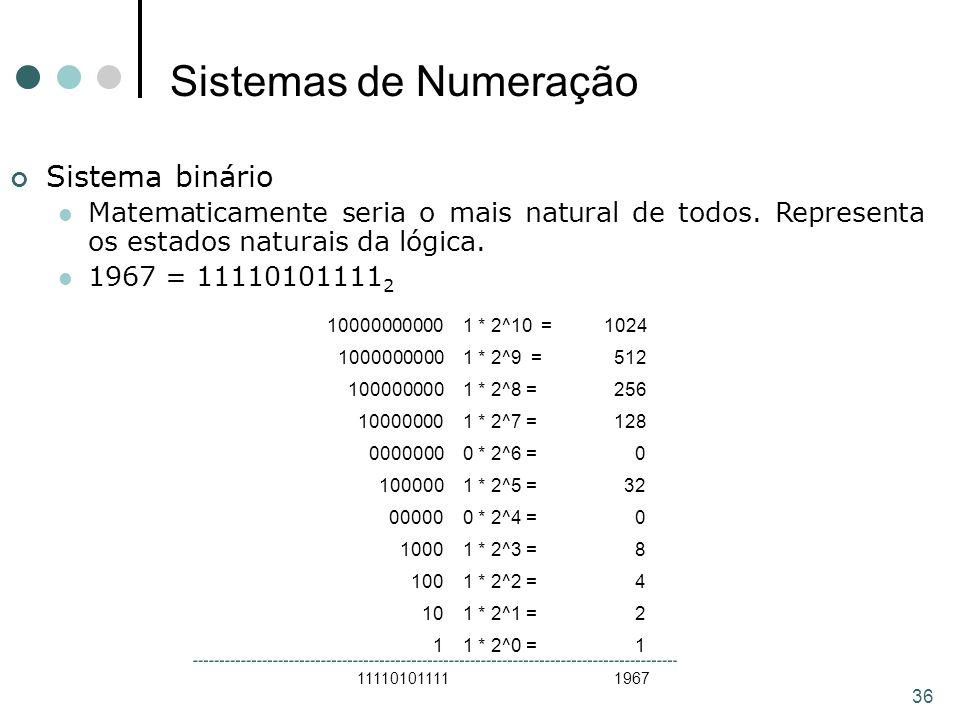 Sistemas de Numeração Sistema binário