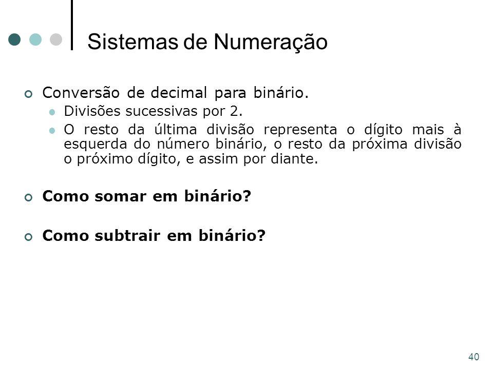 Sistemas de Numeração Conversão de decimal para binário.