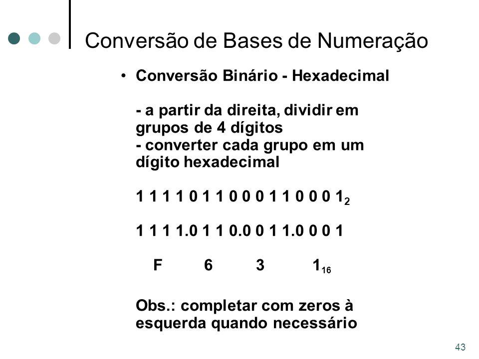 Conversão de Bases de Numeração