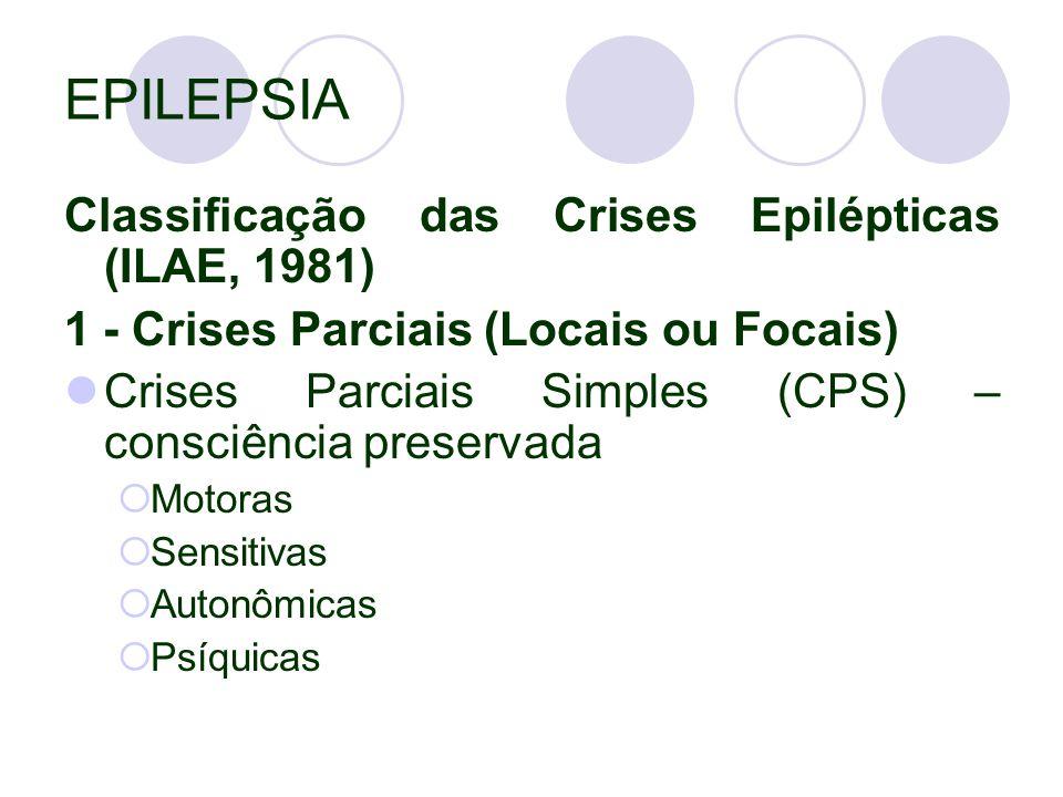EPILEPSIA Classificação das Crises Epilépticas (ILAE, 1981)