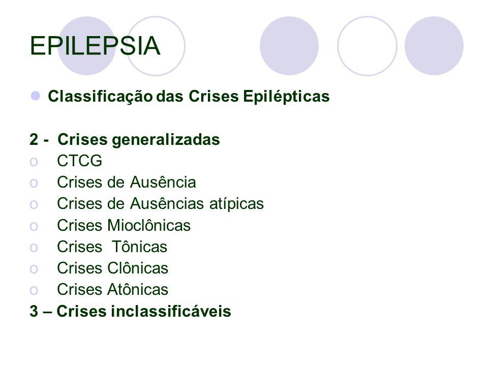 EPILEPSIA Classificação das Crises Epilépticas