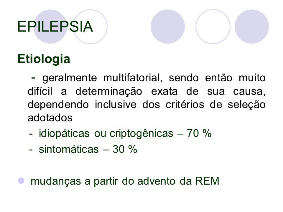 EPILEPSIA Etiologia.