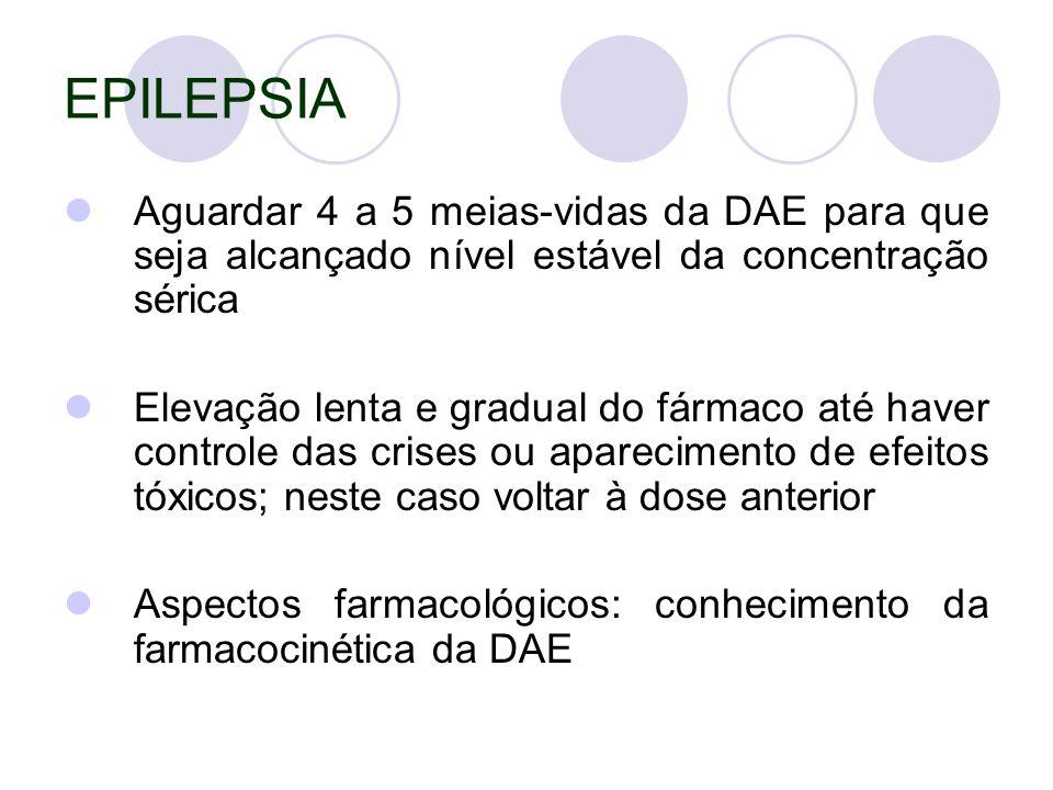 EPILEPSIA Aguardar 4 a 5 meias-vidas da DAE para que seja alcançado nível estável da concentração sérica.