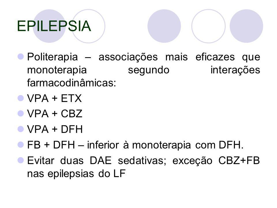EPILEPSIA Politerapia – associações mais eficazes que monoterapia segundo interações farmacodinâmicas: