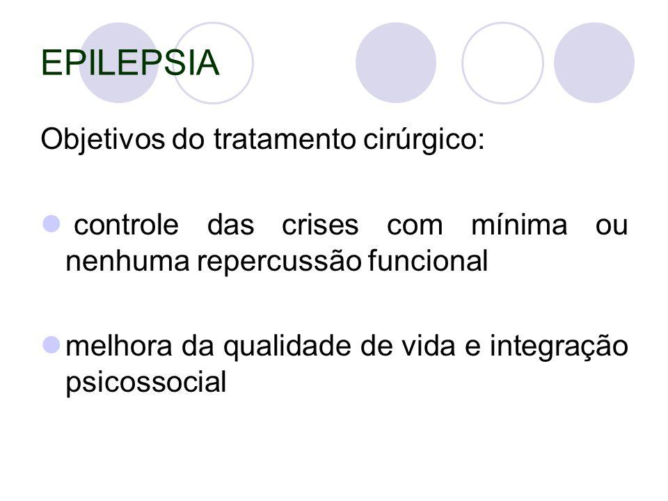 EPILEPSIA Objetivos do tratamento cirúrgico: