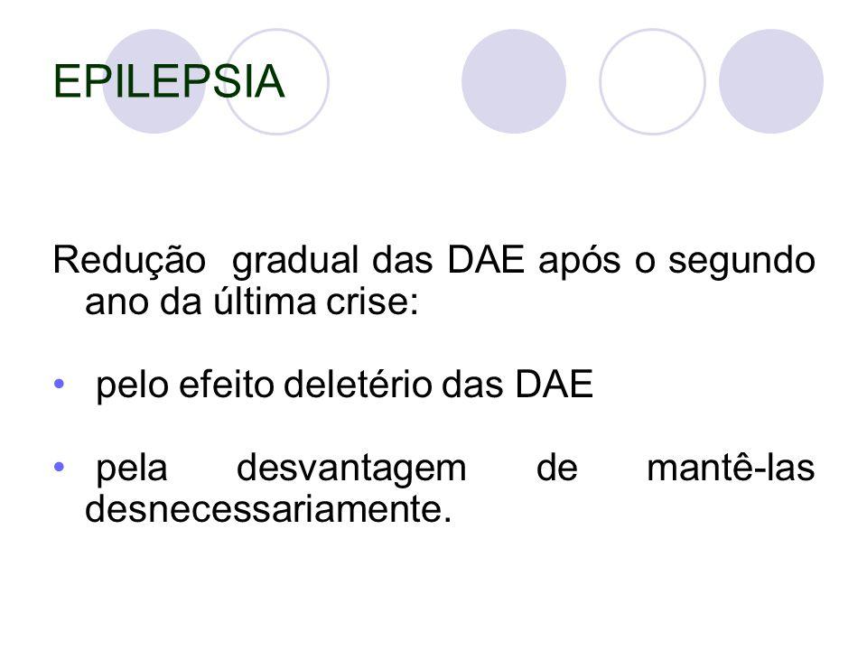 EPILEPSIA Redução gradual das DAE após o segundo ano da última crise: