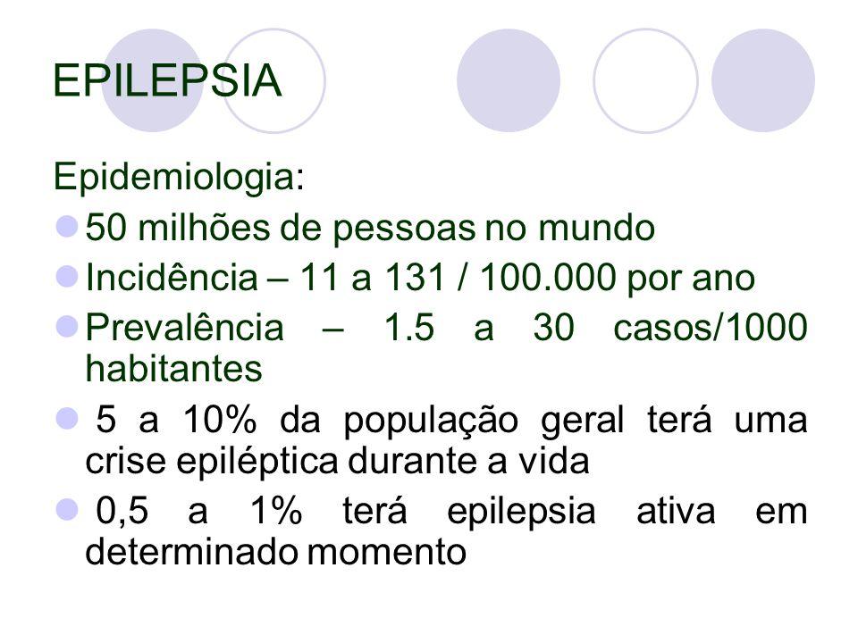 EPILEPSIA Epidemiologia: 50 milhões de pessoas no mundo