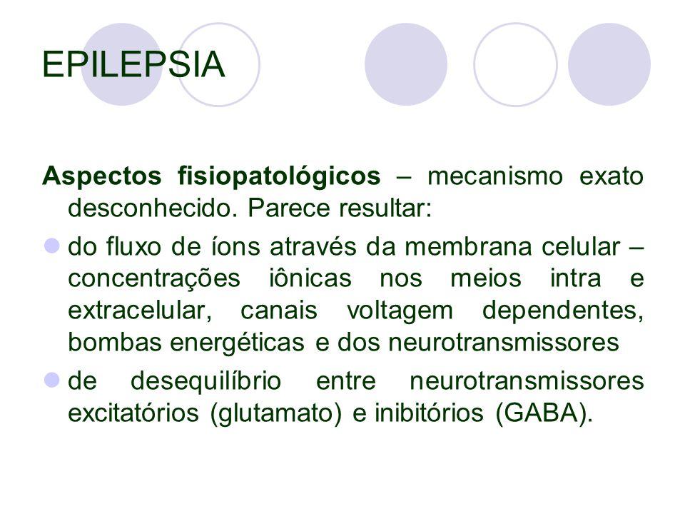 EPILEPSIA Aspectos fisiopatológicos – mecanismo exato desconhecido. Parece resultar: