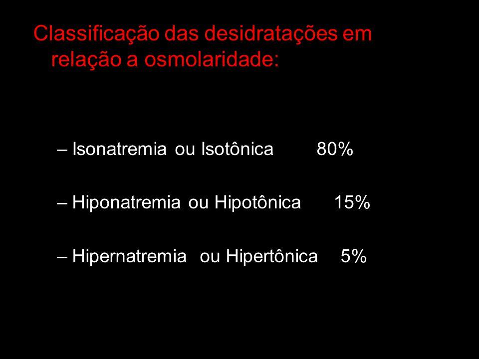 Classificação das desidratações em relação a osmolaridade:
