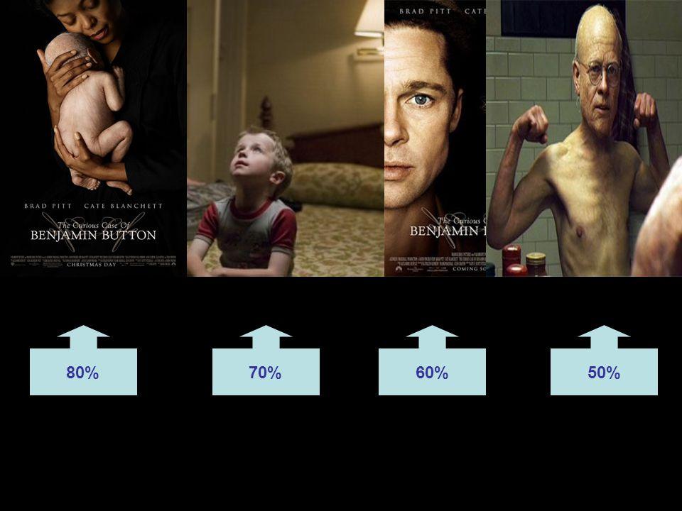 80% 70% 60% 50%