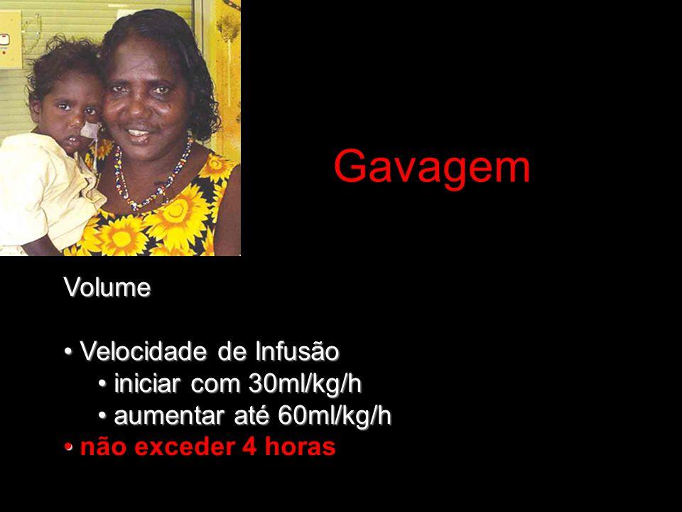 Gavagem Volume Velocidade de Infusão iniciar com 30ml/kg/h