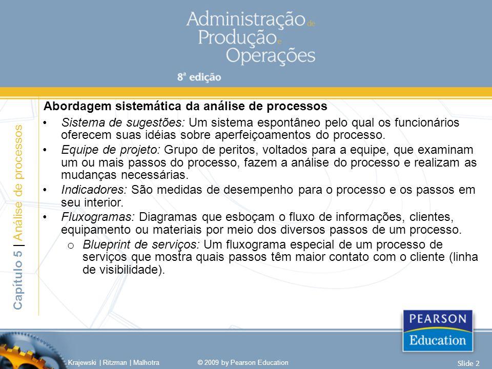 Abordagem sistemática da análise de processos