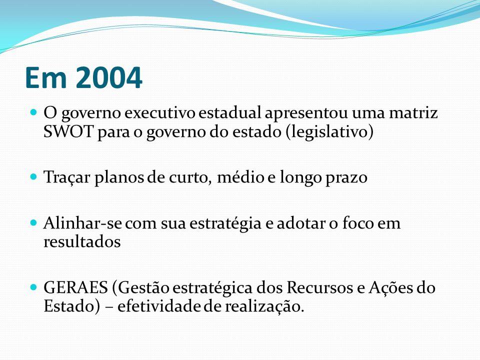 Em 2004 O governo executivo estadual apresentou uma matriz SWOT para o governo do estado (legislativo)