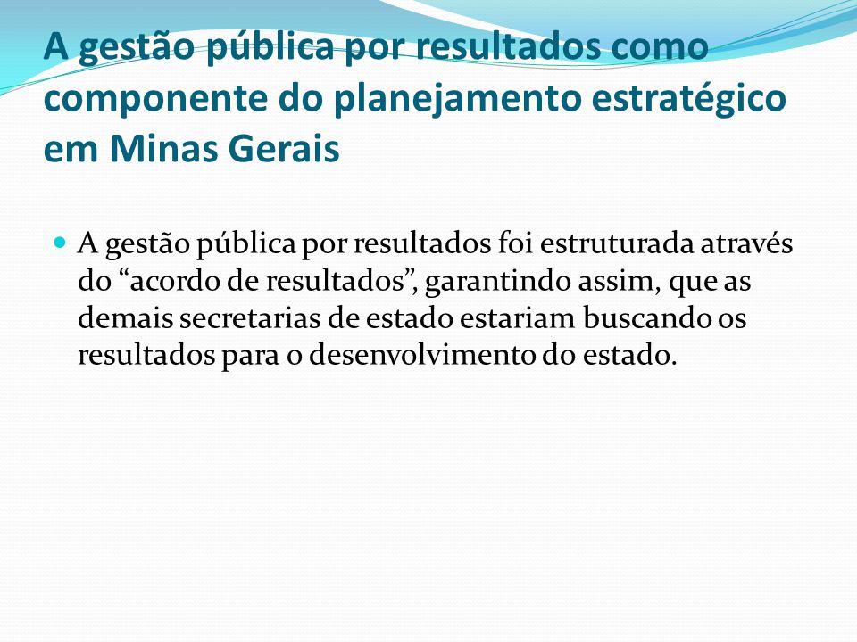 A gestão pública por resultados como componente do planejamento estratégico em Minas Gerais