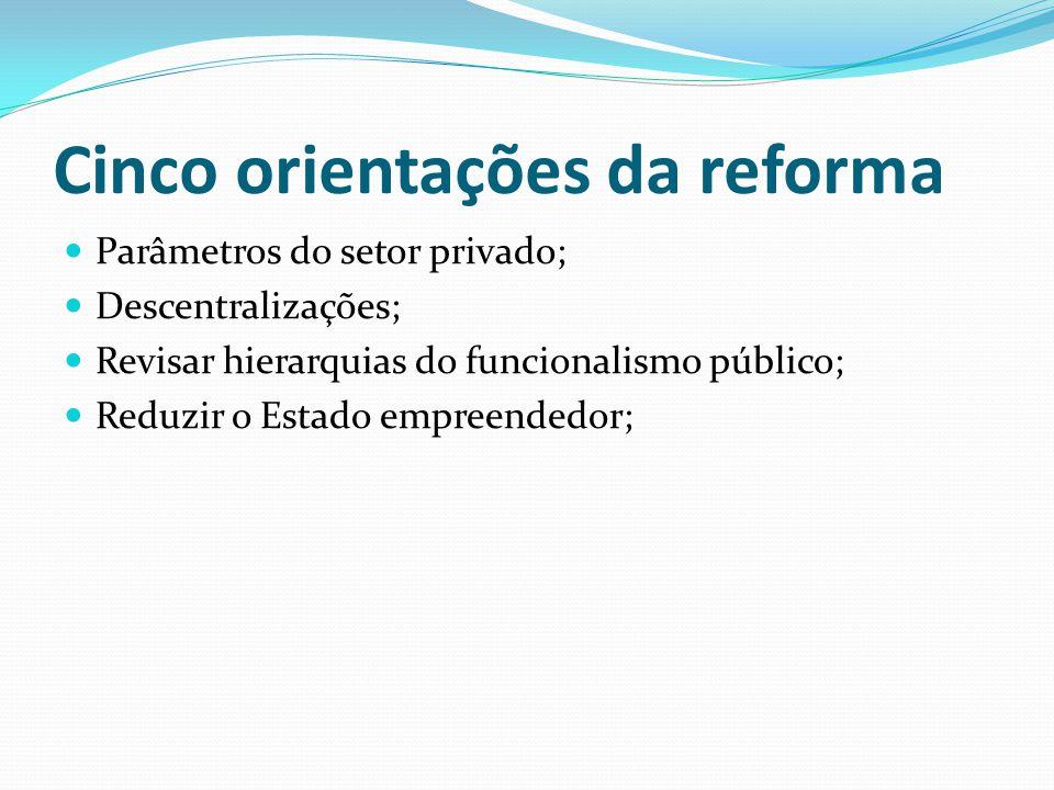 Cinco orientações da reforma