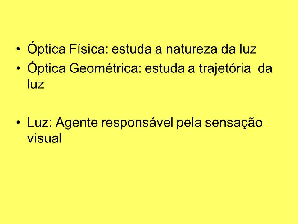 Óptica Física: estuda a natureza da luz