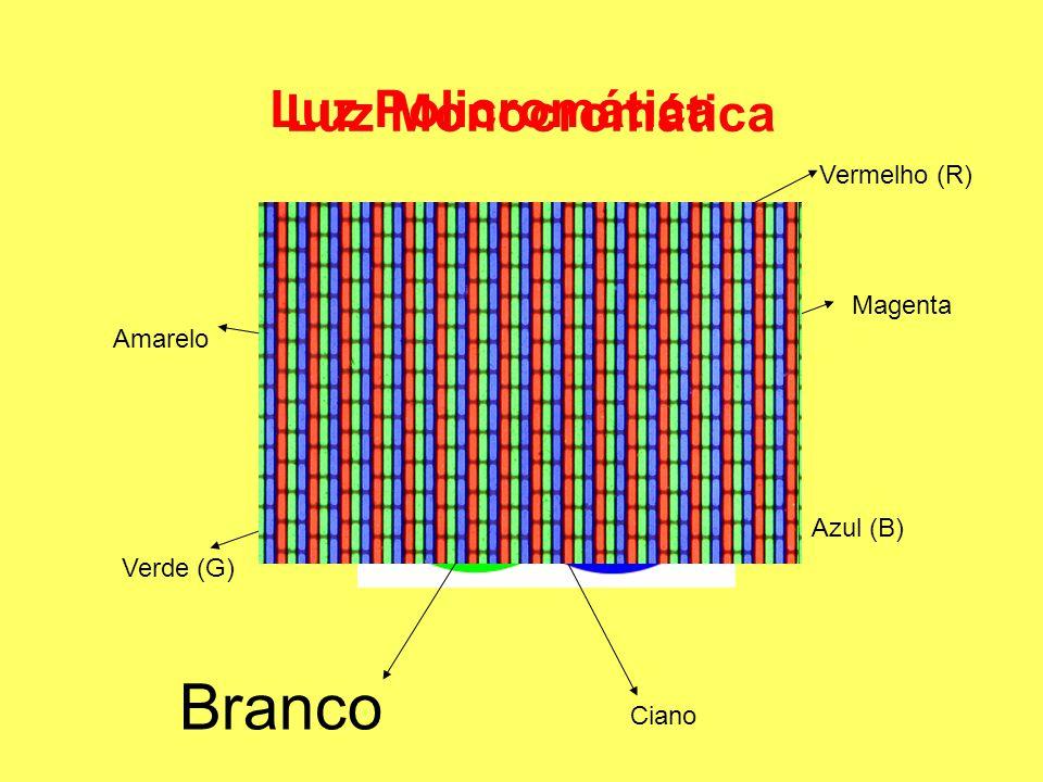Branco Luz Monocromática Luz Policromática Vermelho (R) Magenta