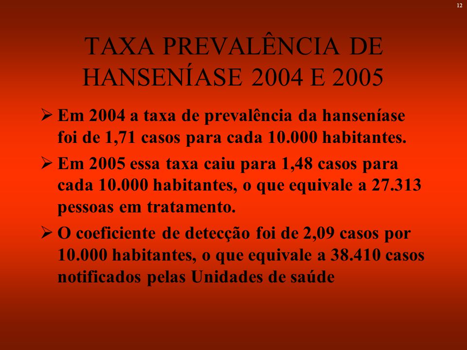 SITUAÇÃO EPIDEMIOLÓGICA DA HANSENÍASE NO ESTADO DE SÃO PAULO - 2003