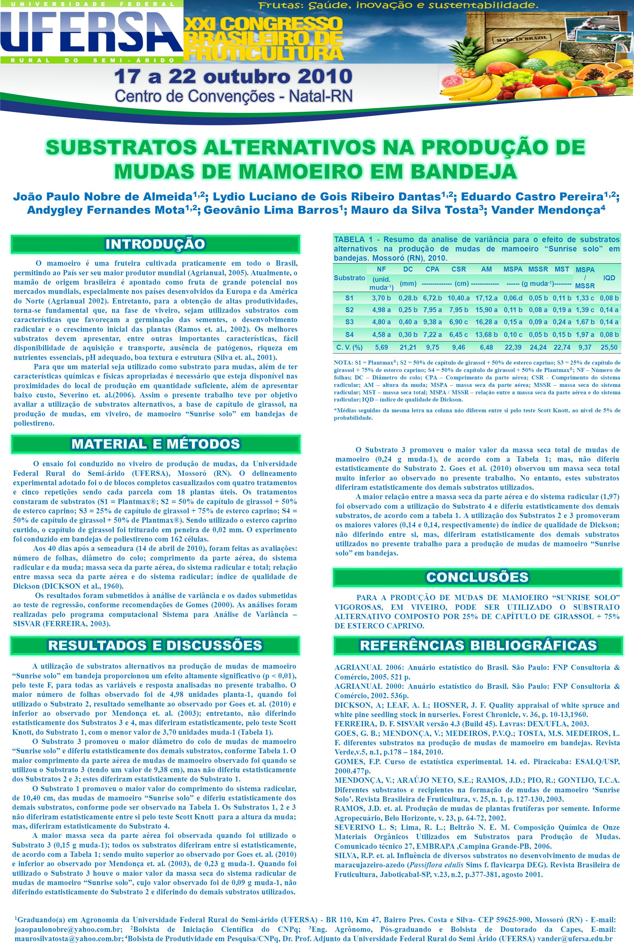 SUBSTRATOS ALTERNATIVOS NA PRODUÇÃO DE MUDAS DE MAMOEIRO EM BANDEJA