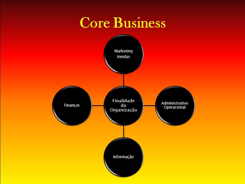 Core Business Finalidade da Organização Vendas Marketing