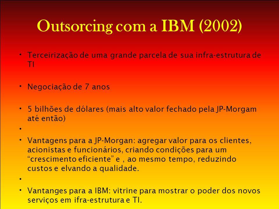 Outsorcing com a IBM (2002) Terceirização de uma grande parcela de sua infra-estrutura de TI. Negociação de 7 anos.