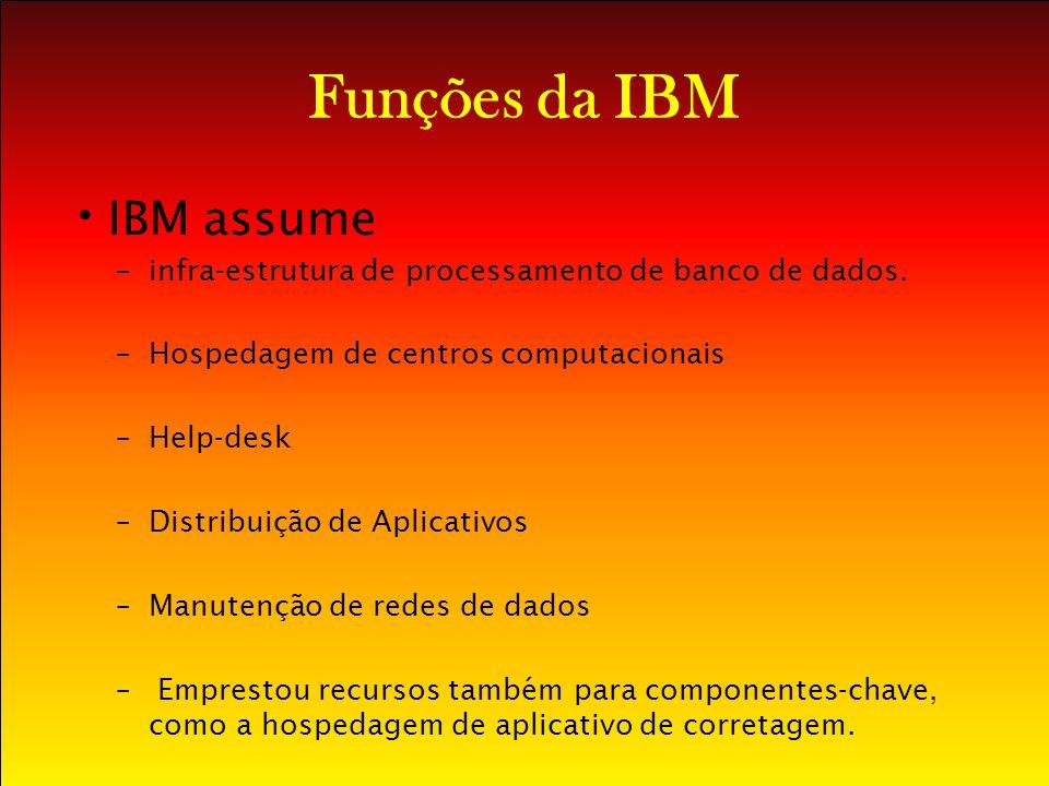 Funções da IBM IBM assume