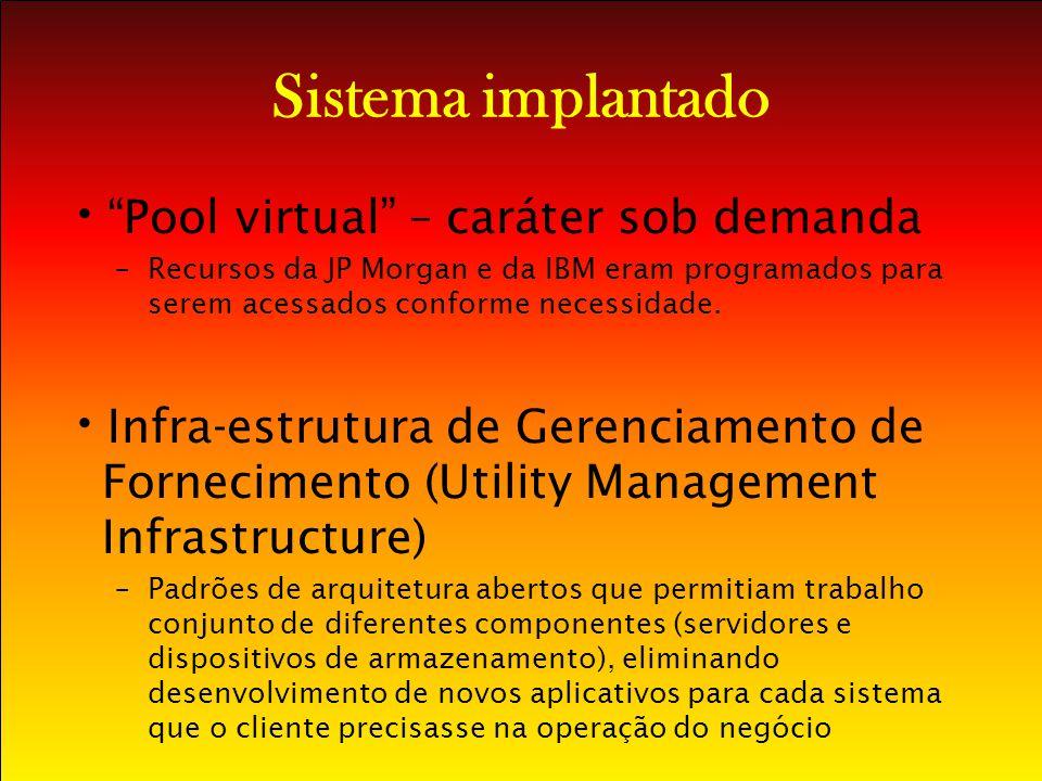 Sistema implantado Pool virtual – caráter sob demanda