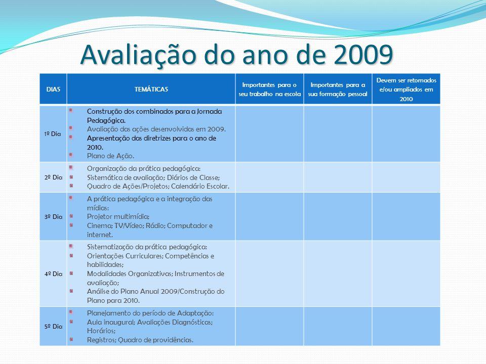 Avaliação do ano de 2009 DIAS. TEMÁTICAS. Importantes para o seu trabalho na escola. Importantes para a sua formação pessoal.