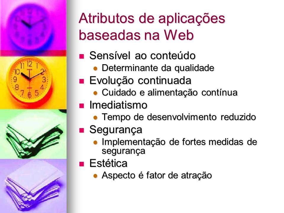 Atributos de aplicações baseadas na Web