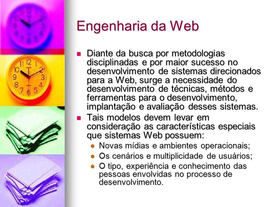 Engenharia da Web