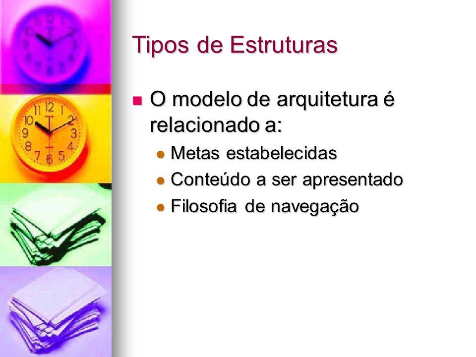 Tipos de Estruturas O modelo de arquitetura é relacionado a: