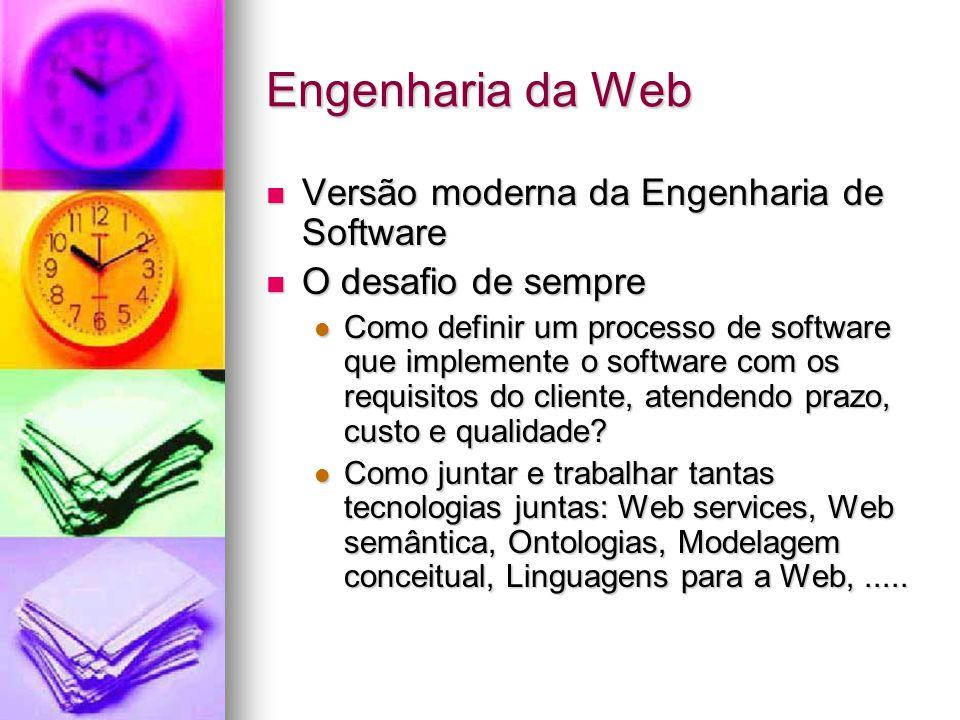 Engenharia da Web Versão moderna da Engenharia de Software