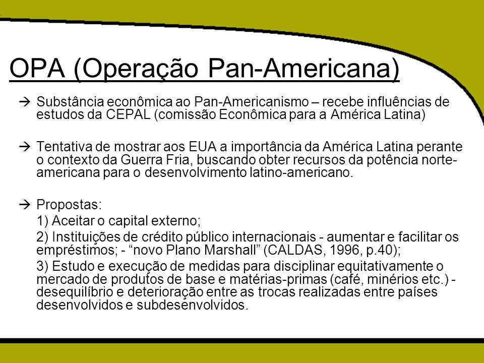 OPA (Operação Pan-Americana)