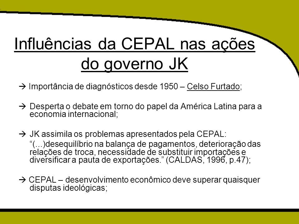 Influências da CEPAL nas ações do governo JK