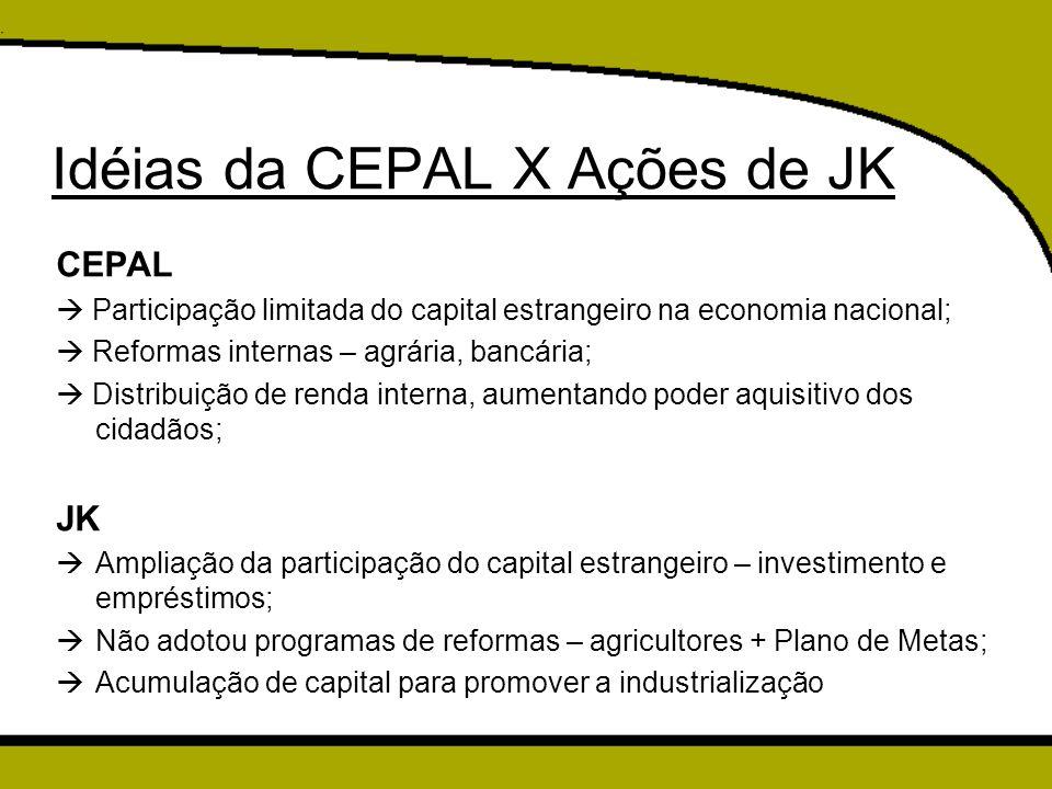 Idéias da CEPAL X Ações de JK