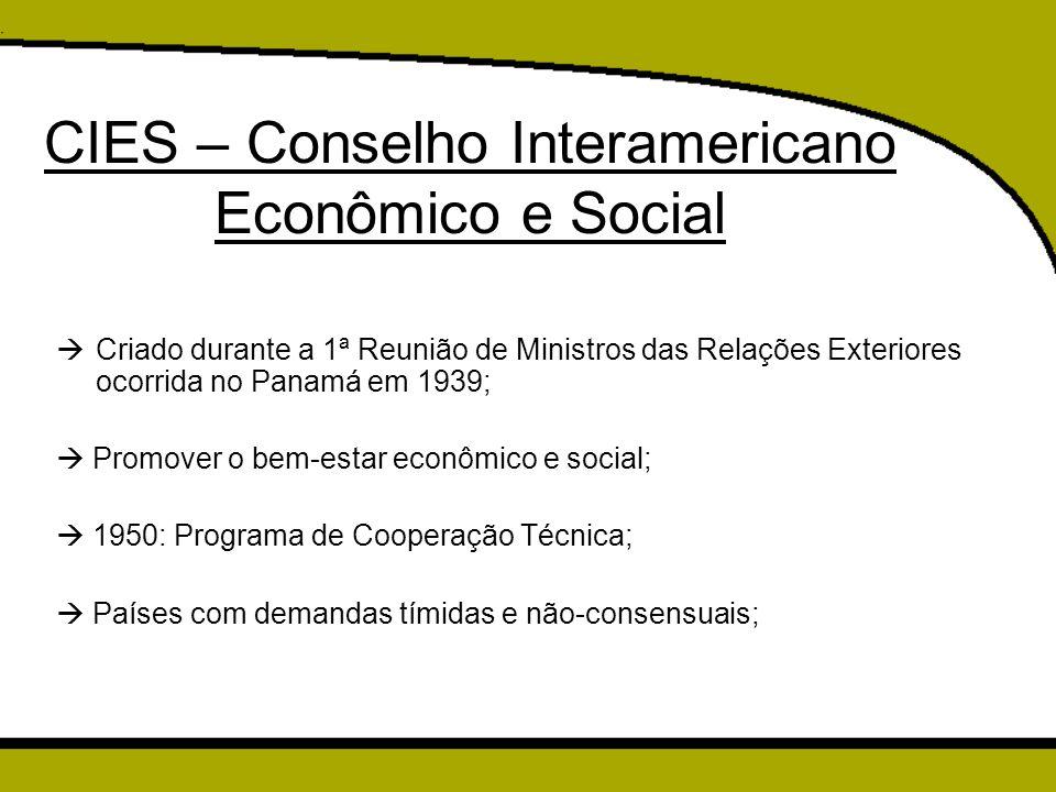 CIES – Conselho Interamericano Econômico e Social