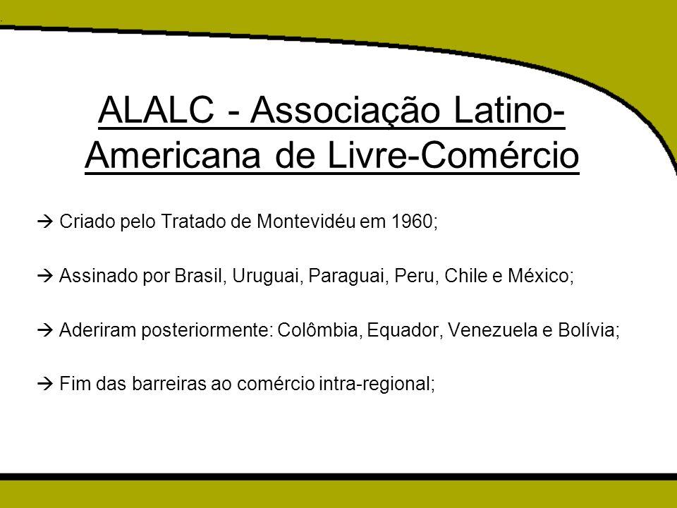 ALALC - Associação Latino-Americana de Livre-Comércio