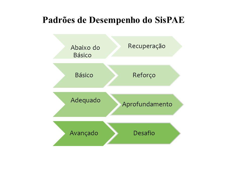 Padrões de Desempenho do SisPAE