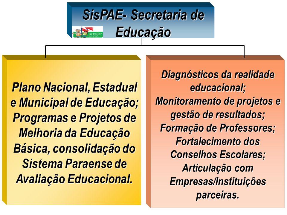 SisPAE- Secretaria de Educação