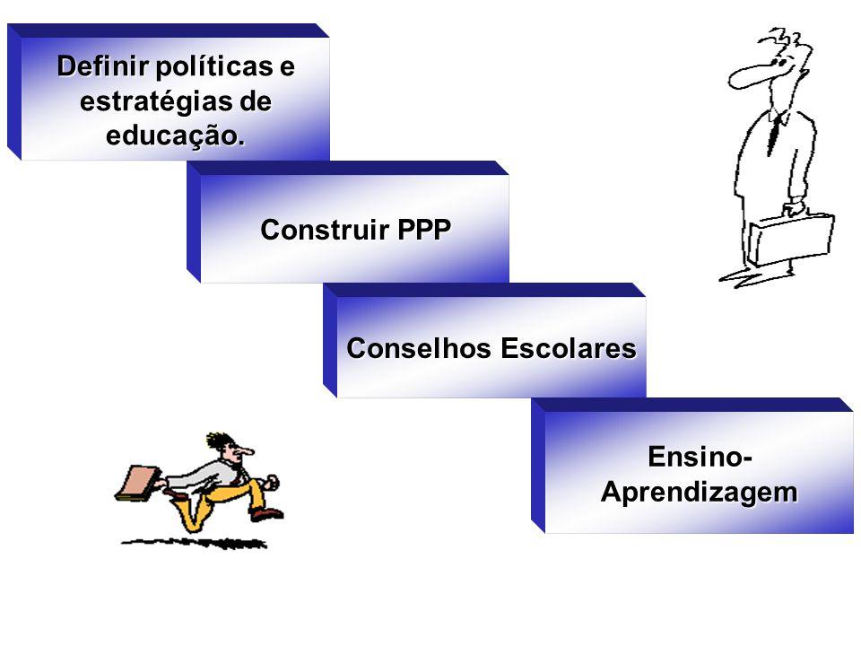 Definir políticas e estratégias de educação.