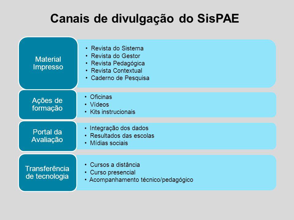 Canais de divulgação do SisPAE