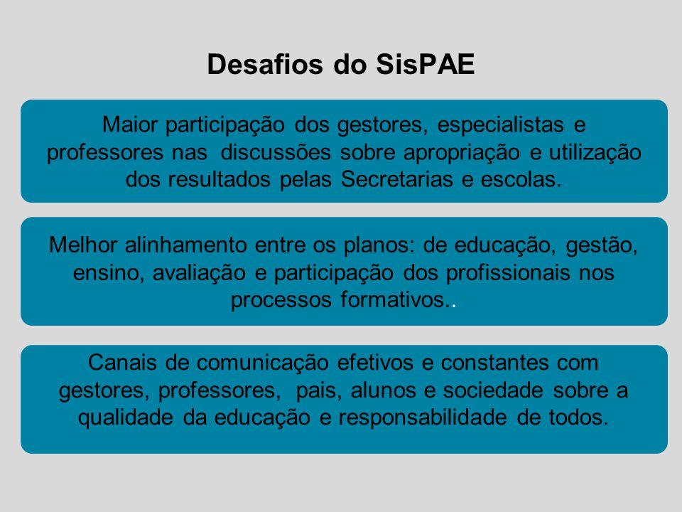 Desafios do SisPAE